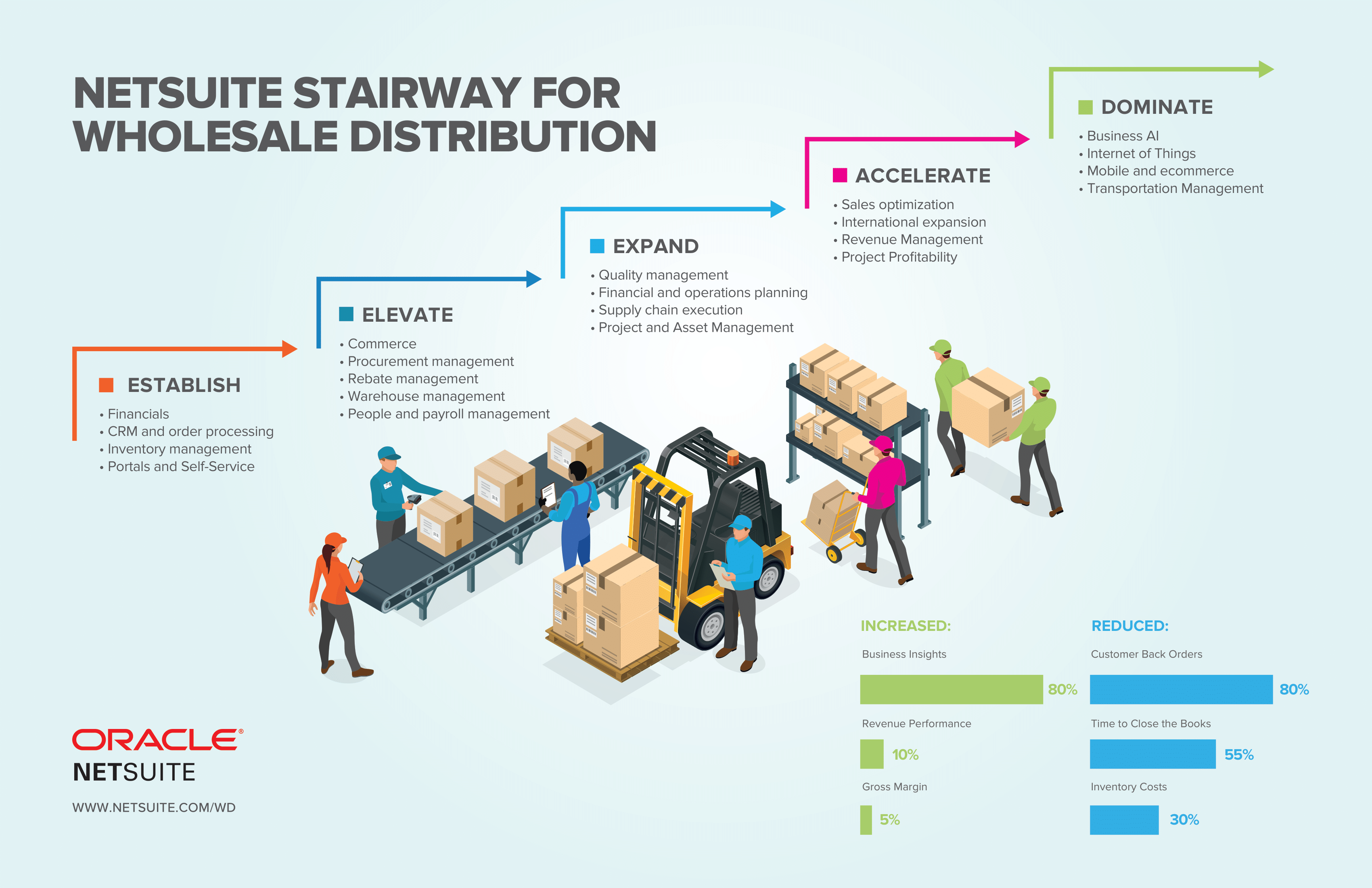Distribution stairway-1